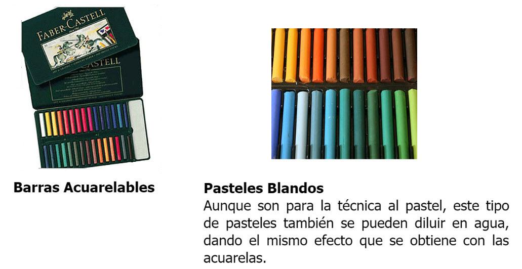 Materiales para acuarelas - ArteconAles