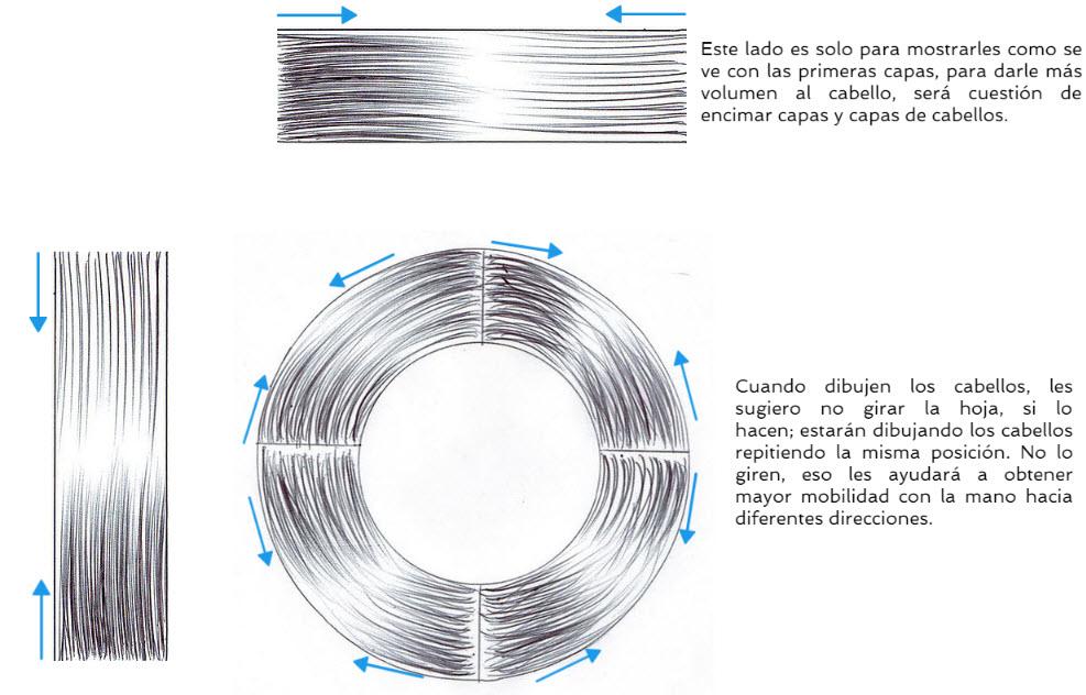 Ejercicios-dibujar-cabello